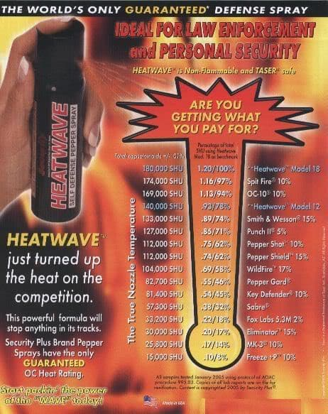 "90% of pepper sprays on the market claim an unrealistic, false and/or unsubstantiated ""true"" heat rating."
